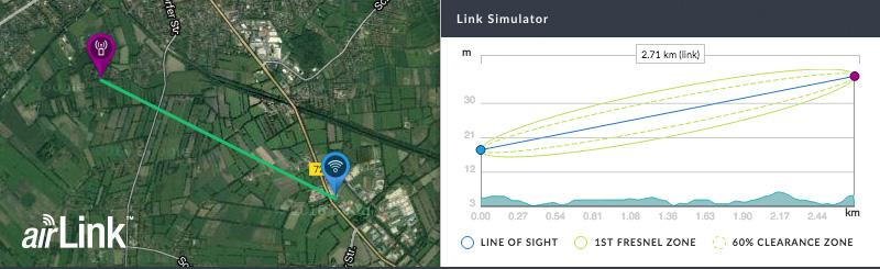 airLink: Link Simulator für Richtfunkstrecken